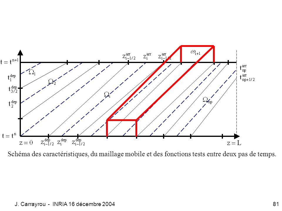 J. Carrayrou - INRIA 16 décembre 200481 Schéma des caractéristiques, du maillage mobile et des fonctions tests entre deux pas de temps.