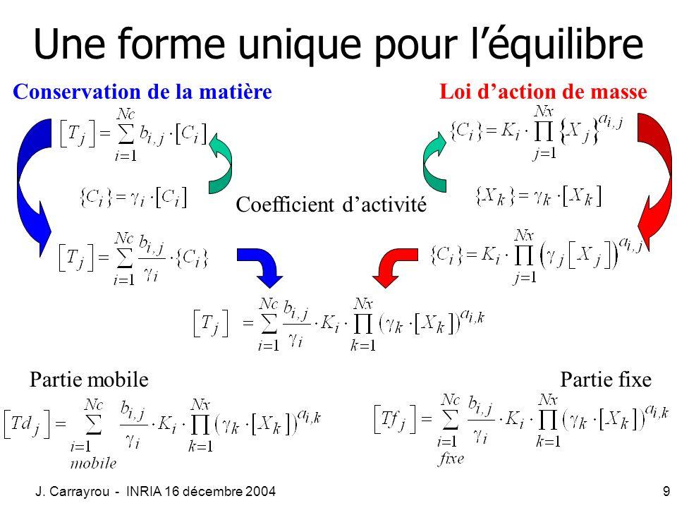 J. Carrayrou - INRIA 16 décembre 20049 Loi daction de masse Coefficient dactivité Conservation de la matière Une forme unique pour léquilibre Partie m