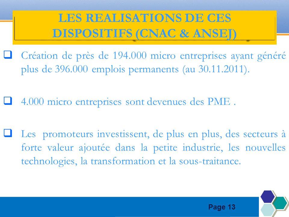 Page 13 LES REALISATIONS DE CES DISPOSITIFS (CNAC & ANSEJ) Création de près de 194.000 micro entreprises ayant généré plus de 396.000 emplois permanents (au 30.11.2011).