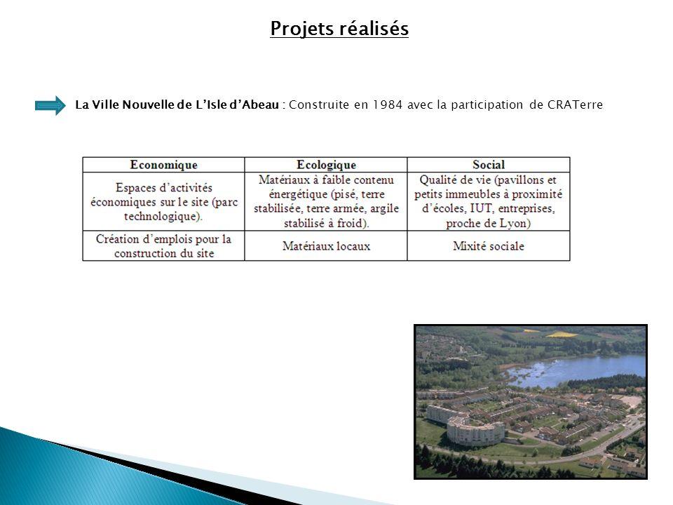 Projets réalisés La Ville Nouvelle de LIsle dAbeau : Construite en 1984 avec la participation de CRATerre