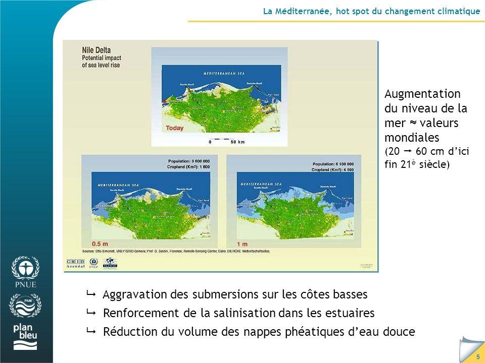 6 Des tendances alarmantes Vers un épuisement des ressources en eau Indice dexploitation des ressources naturelles renouvelables Pays entiers 2000 & 2025 A léchelle des bassins versants méditerranéens2025 2000