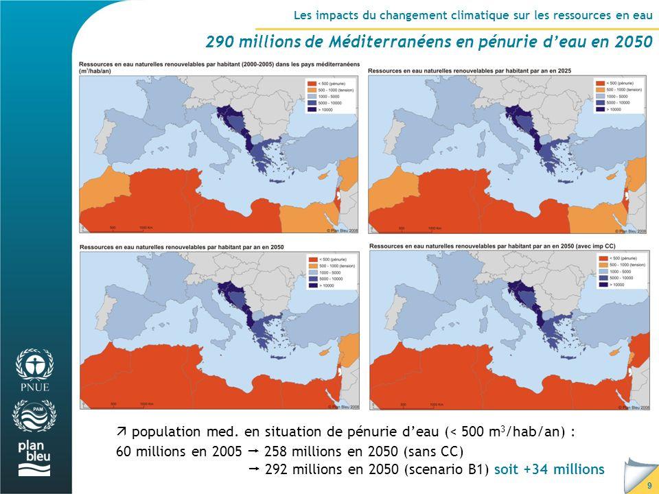 9 Les impacts du changement climatique sur les ressources en eau 290 millions de Méditerranéens en pénurie deau en 2050 population med.