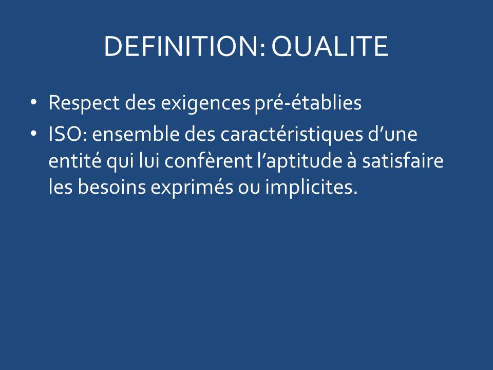 DEFINITION: QUALITE Respect des exigences pré-établies ISO: ensemble des caractéristiques dune entité qui lui confèrent laptitude à satisfaire les besoins exprimés ou implicites.