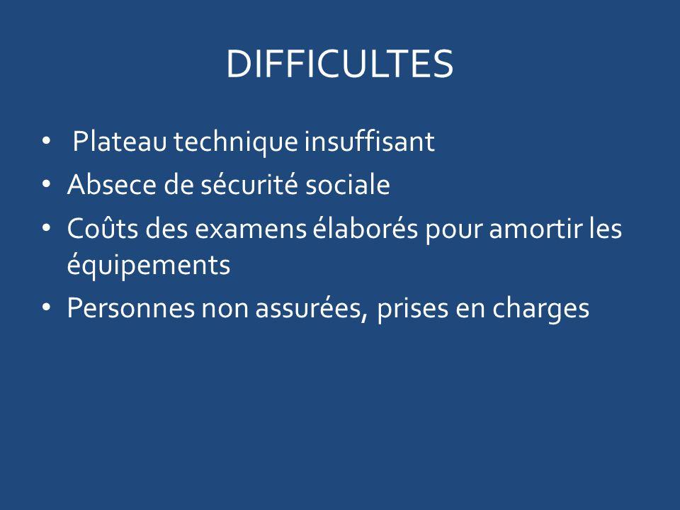 DIFFICULTES Plateau technique insuffisant Absece de sécurité sociale Coûts des examens élaborés pour amortir les équipements Personnes non assurées, prises en charges