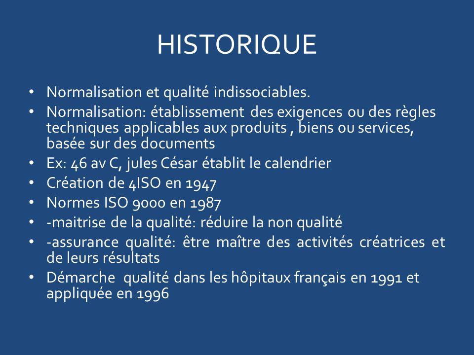 HISTORIQUE Normalisation et qualité indissociables.