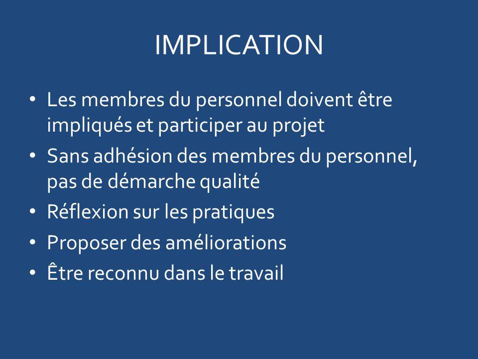 IMPLICATION Les membres du personnel doivent être impliqués et participer au projet Sans adhésion des membres du personnel, pas de démarche qualité Réflexion sur les pratiques Proposer des améliorations Être reconnu dans le travail