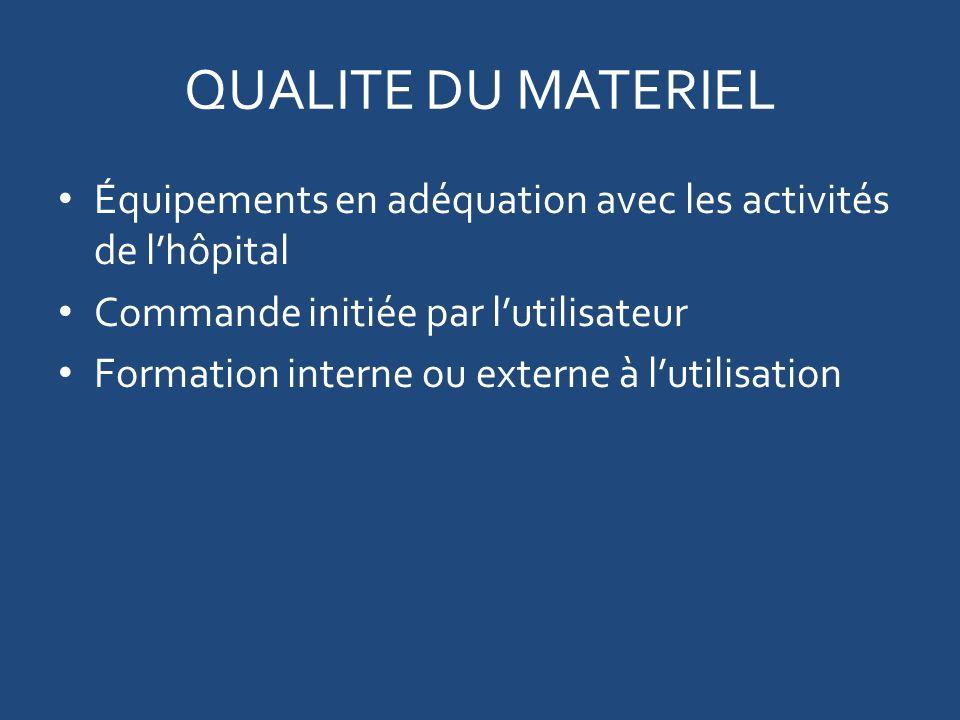 QUALITE DU MATERIEL Équipements en adéquation avec les activités de lhôpital Commande initiée par lutilisateur Formation interne ou externe à lutilisation