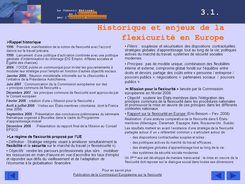 Historique et enjeux de la flexicurité en Europe 3.1. Rappel historique 1996 : Première manifestation de la notion de flexicurité avec laccord danois