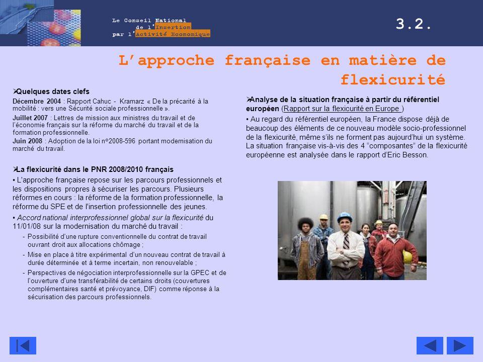 Lapproche française en matière de flexicurité 3.2. Quelques dates clefs Décembre 2004 : Rapport Cahuc - Kramarz « De la précarité à la mobilité : vers