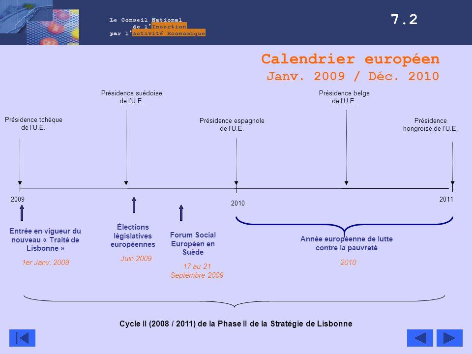 7.2 20112009 Entrée en vigueur du nouveau « Traité de Lisbonne » 1er Janv. 2009 Calendrier européen Janv. 2009 / Déc. 2010 2010 Cycle II (2008 / 2011)