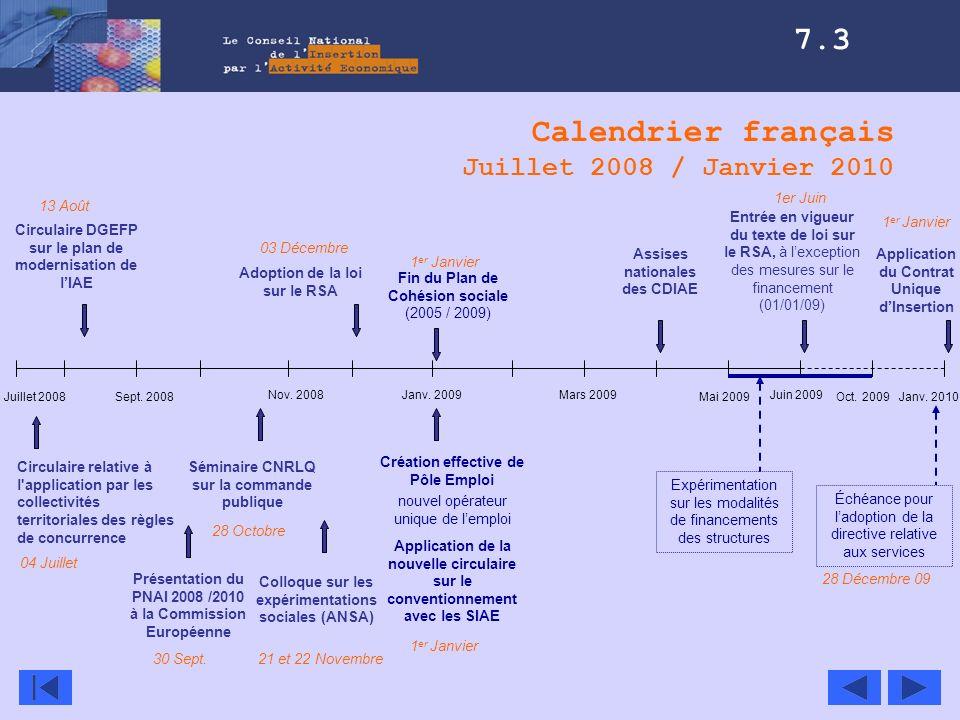 Juin 2009 Juillet 2008 Calendrier français Juillet 2008 / Janvier 2010 Janv. 2009 Séminaire CNRLQ sur la commande publique 28 Octobre Sept. 2008 Nov.