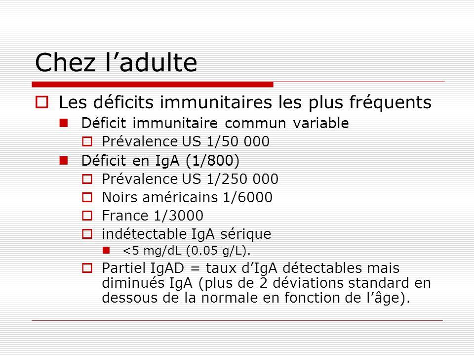 Chez ladulte Les déficits immunitaires les plus fréquents Déficit immunitaire commun variable Prévalence US 1/50 000 Déficit en IgA (1/800) Prévalence