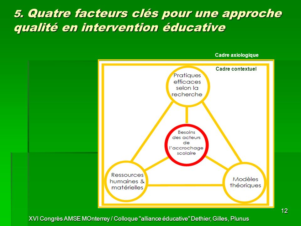 XVI Congrès AMSE MOnterrey / Colloque alliance éducative Dethier, Gilles, Plunus 12 Cadre contextuel Cadre axiologique 5.