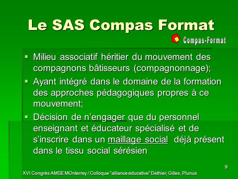 XVI Congrès AMSE MOnterrey / Colloque alliance éducative Dethier, Gilles, Plunus 20 Paramètres de laction didactique 1.