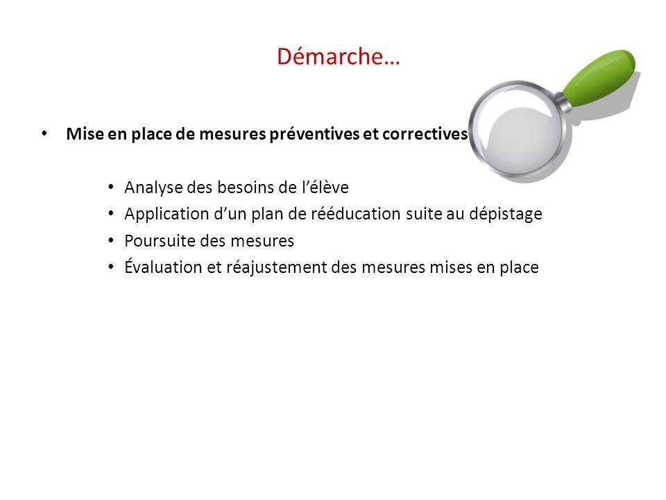 Démarche… Mise en place de mesures préventives et correctives Analyse des besoins de lélève Application dun plan de rééducation suite au dépistage Poursuite des mesures Évaluation et réajustement des mesures mises en place
