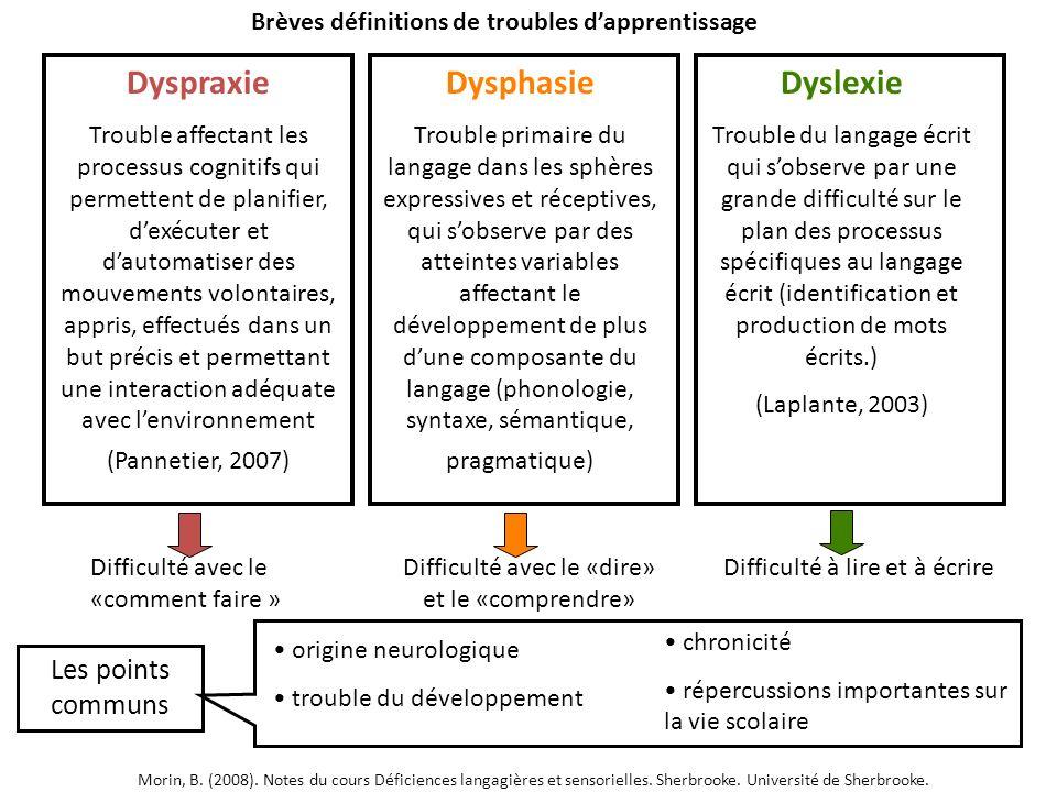 Brèves définitions de troubles dapprentissage Dyspraxie Trouble affectant les processus cognitifs qui permettent de planifier, dexécuter et dautomatis