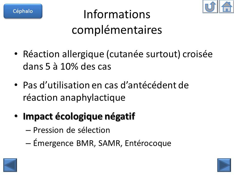 Informations complémentaires Réaction allergique (cutanée surtout) croisée dans 5 à 10% des cas Pas dutilisation en cas dantécédent de réaction anaphy
