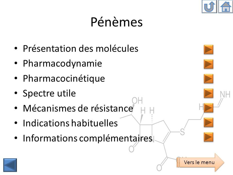 Pénèmes Présentation des molécules Pharmacodynamie Pharmacocinétique Spectre utile Mécanismes de résistance Indications habituelles Informations compl
