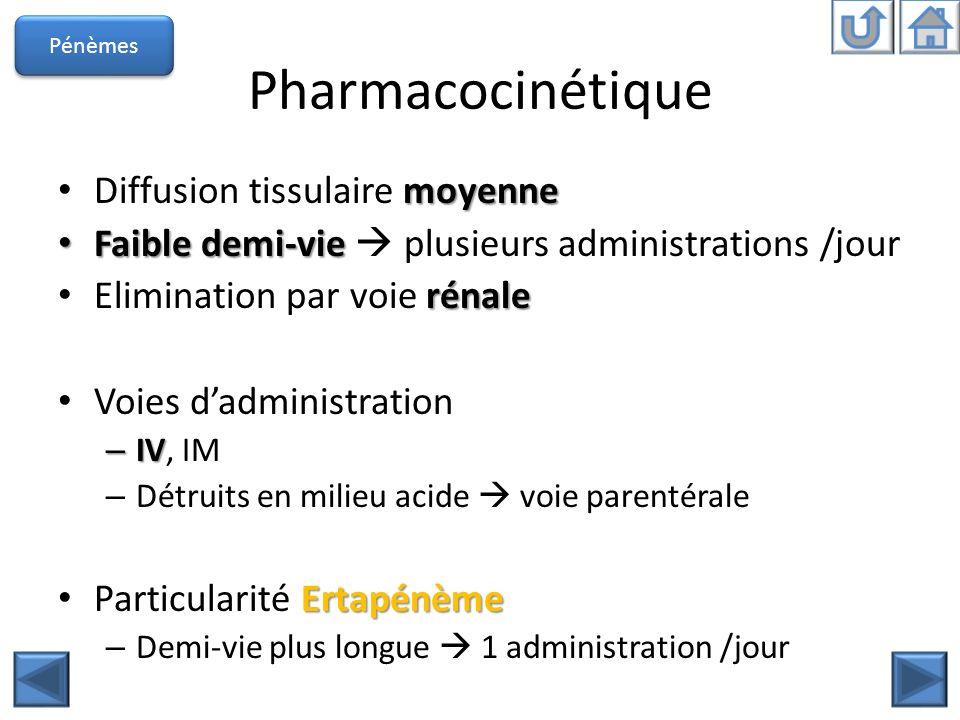 Pharmacocinétique moyenne Diffusion tissulaire moyenne Faible demi-vie Faible demi-vie plusieurs administrations /jour rénale Elimination par voie rén