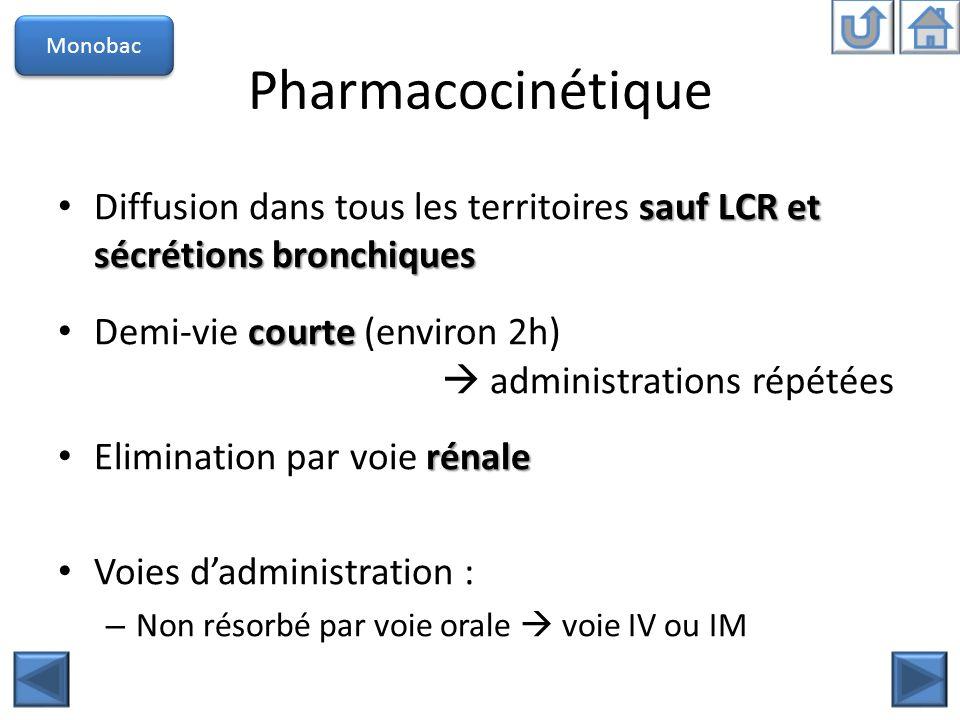 Pharmacocinétique sauf LCR et sécrétions bronchiques Diffusion dans tous les territoires sauf LCR et sécrétions bronchiques courte Demi-vie courte (en