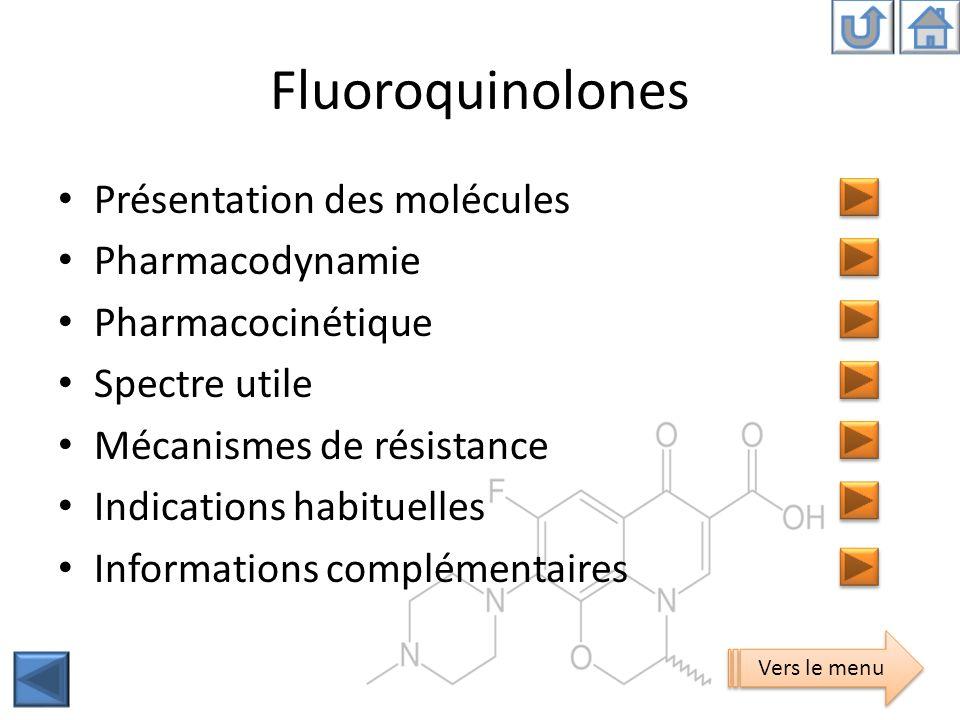 Fluoroquinolones Présentation des molécules Pharmacodynamie Pharmacocinétique Spectre utile Mécanismes de résistance Indications habituelles Informati