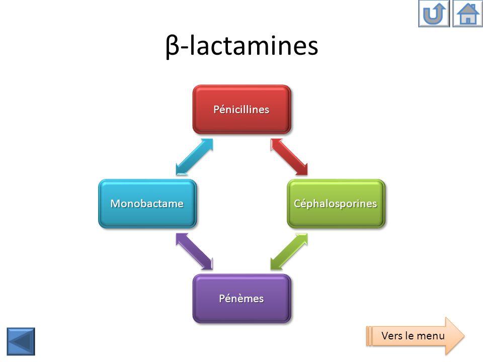 Pharmacocinétique Bonne diffusion sauf œil, LCR (sauf C 3 G) répétées Demi-vie courte administrations répétées (sauf ceftriaxone : 1 fois/jour) Elimination par voie rénale essentiellement, par métabolisation hépatique parfois Voies dadministration IVIV, IM, PO Stables en milieu acide mais sont pour la plupart mal résorbées dans le tube digestif Céphalo