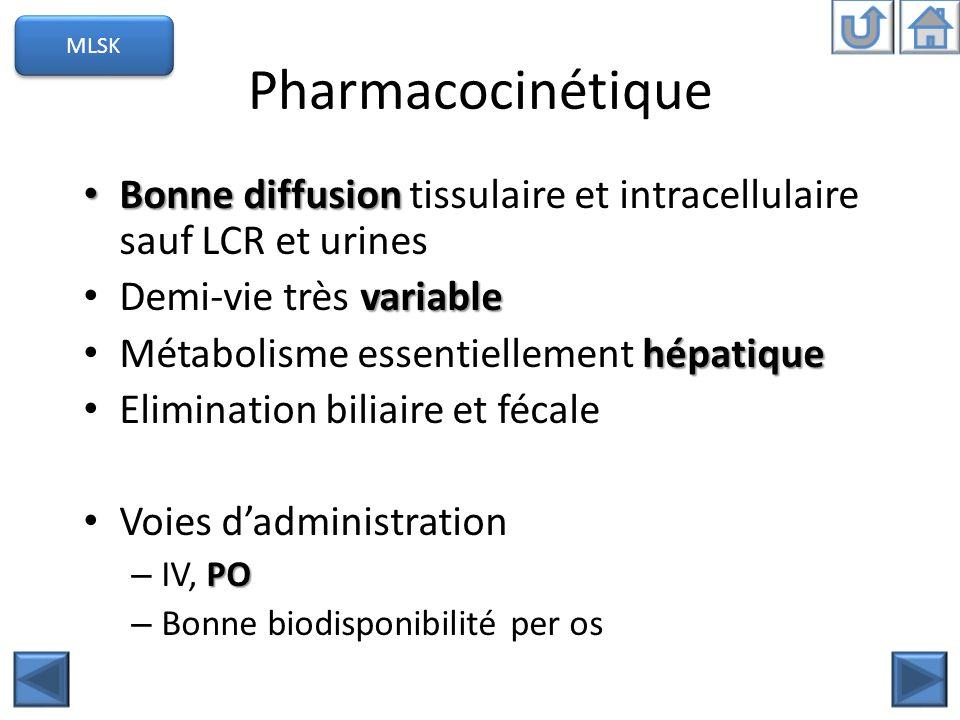 Pharmacocinétique Bonne diffusion Bonne diffusion tissulaire et intracellulaire sauf LCR et urines variable Demi-vie très variable hépatique Métabolis