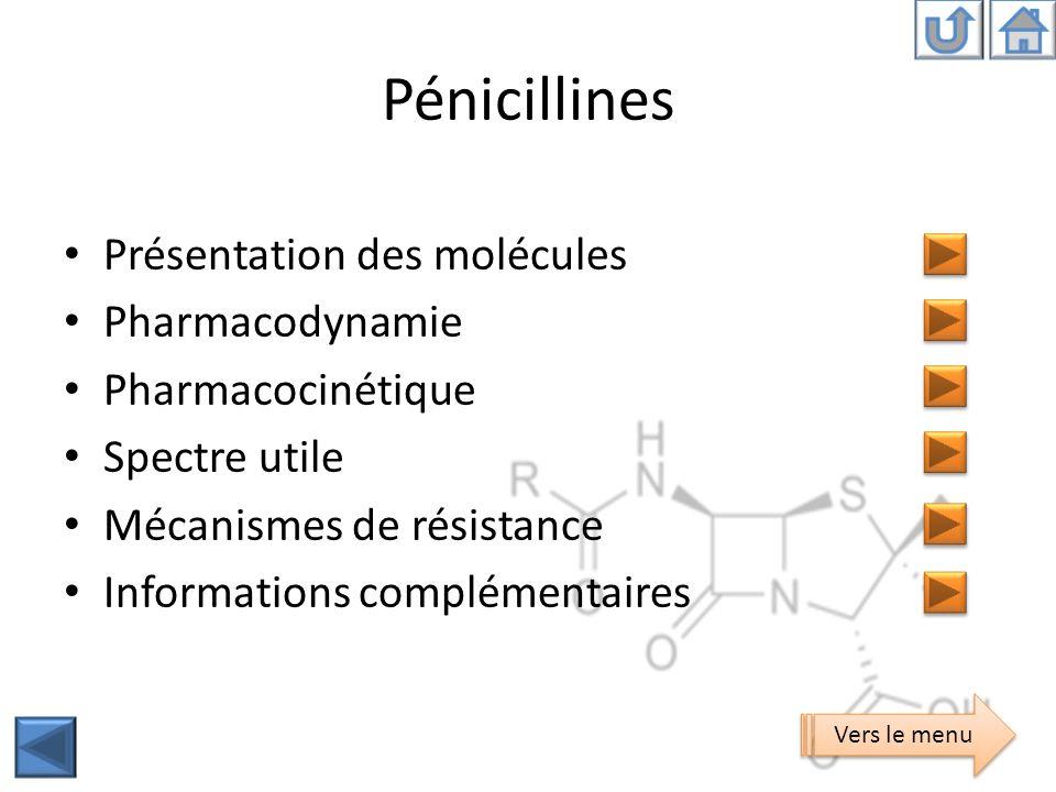 Présentation des molécules Pénicilline G – Forme IV : 1 à 50 MUI/jour Pénicilline V – Forme orale : 2 à 4 MUI/jour Pénicilline A = Amoxicilline +/- ac.