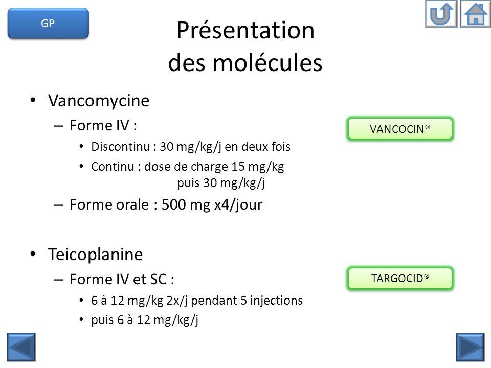 Présentation des molécules Vancomycine – Forme IV : Discontinu : 30 mg/kg/j en deux fois Continu : dose de charge 15 mg/kg puis 30 mg/kg/j – Forme ora