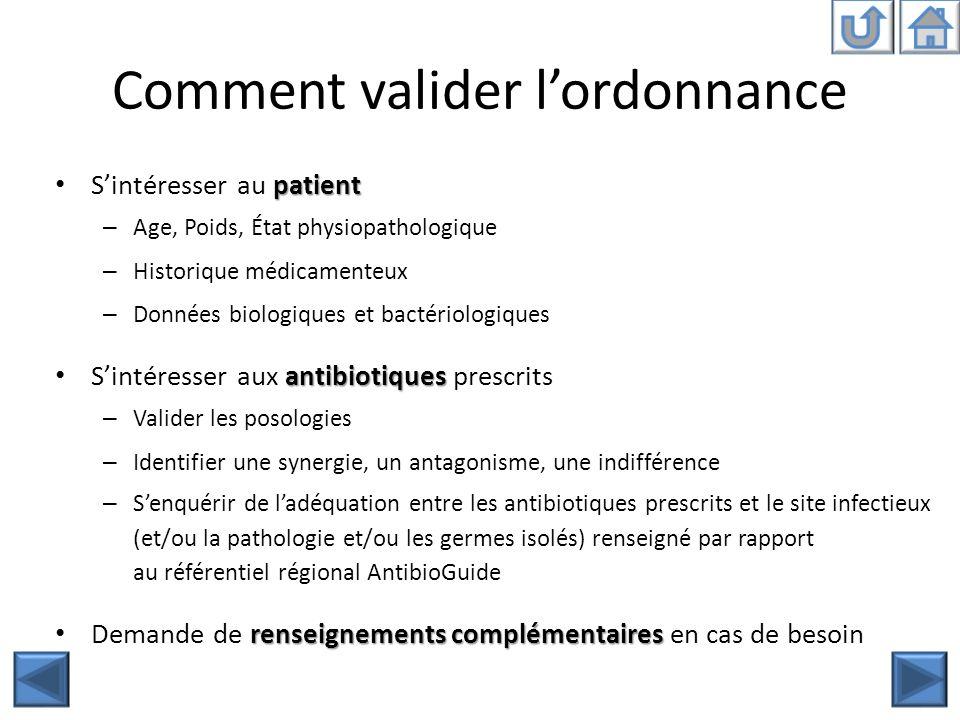 Comment valider lordonnance patient Sintéresser au patient – Age, Poids, État physiopathologique – Historique médicamenteux – Données biologiques et b