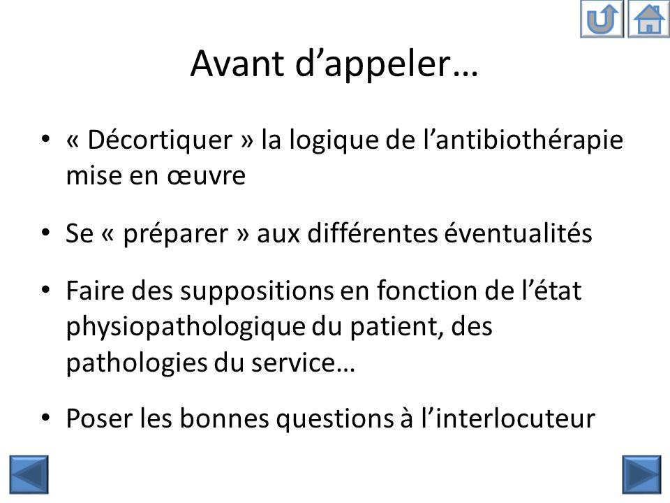 Avant dappeler… « Décortiquer » la logique de lantibiothérapie mise en œuvre Se « préparer » aux différentes éventualités Faire des suppositions en fo