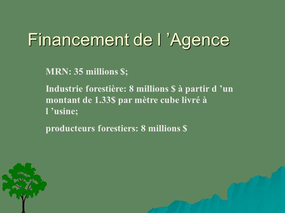 Financement de l Agence MRN: 35 millions $; Industrie forestière: 8 millions $ à partir d un montant de 1.33$ par mètre cube livré à l usine; producteurs forestiers: 8 millions $