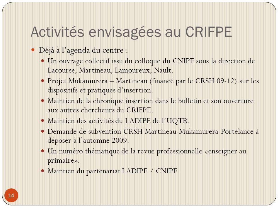 Activités envisagées au CRIFPE 14 Déjà à lagenda du centre : Un ouvrage collectif issu du colloque du CNIPE sous la direction de Lacourse, Martineau, Lamoureux, Nault.