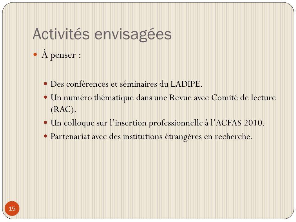 Activités envisagées 15 À penser : Des conférences et séminaires du LADIPE.