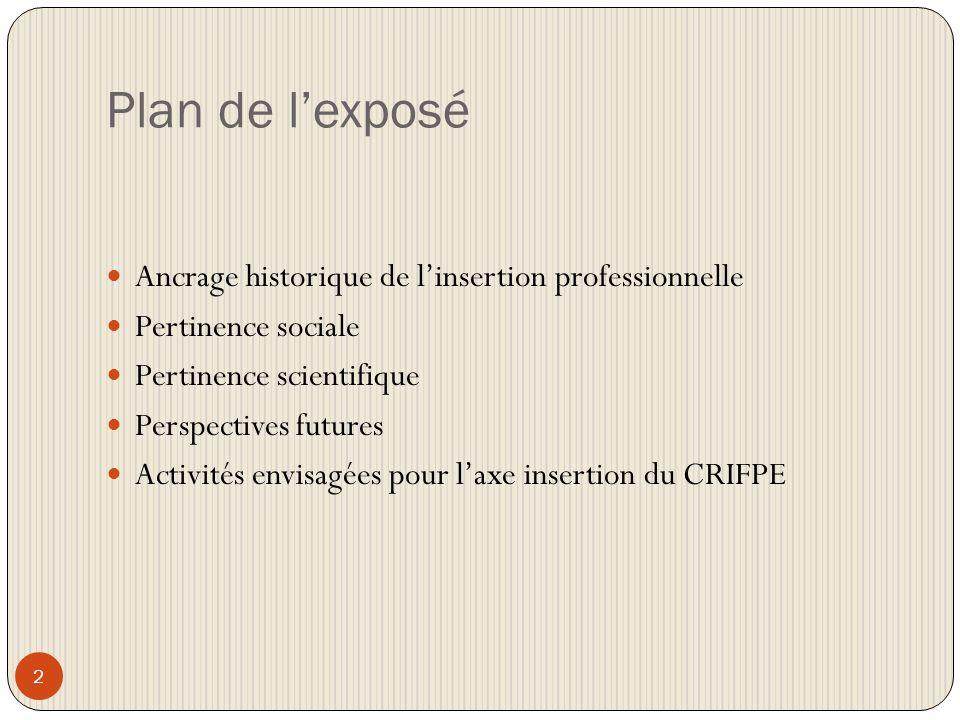 Plan de lexposé 2 Ancrage historique de linsertion professionnelle Pertinence sociale Pertinence scientifique Perspectives futures Activités envisagées pour laxe insertion du CRIFPE
