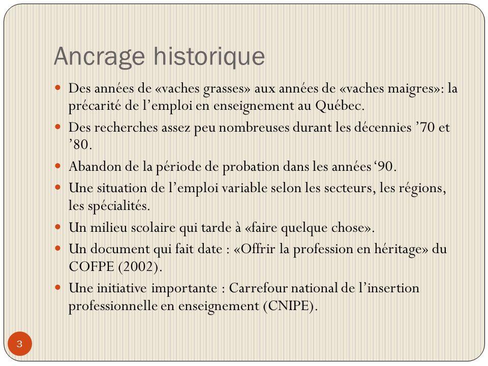 Ancrage historique 3 Des années de «vaches grasses» aux années de «vaches maigres»: la précarité de lemploi en enseignement au Québec.