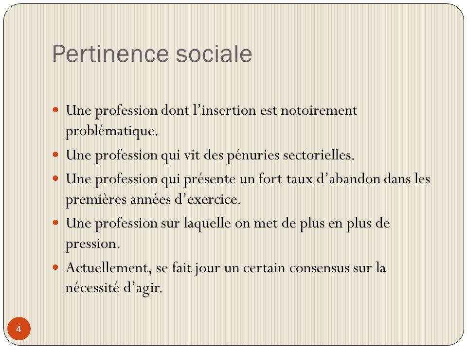 Pertinence sociale 4 Une profession dont linsertion est notoirement problématique.
