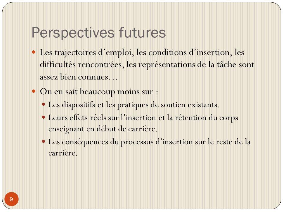 Perspectives futures 9 Les trajectoires demploi, les conditions dinsertion, les difficultés rencontrées, les représentations de la tâche sont assez bien connues… On en sait beaucoup moins sur : Les dispositifs et les pratiques de soutien existants.