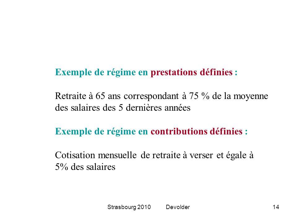 Strasbourg 2010 Devolder14 Exemple de régime en prestations définies : Retraite à 65 ans correspondant à 75 % de la moyenne des salaires des 5 dernièr