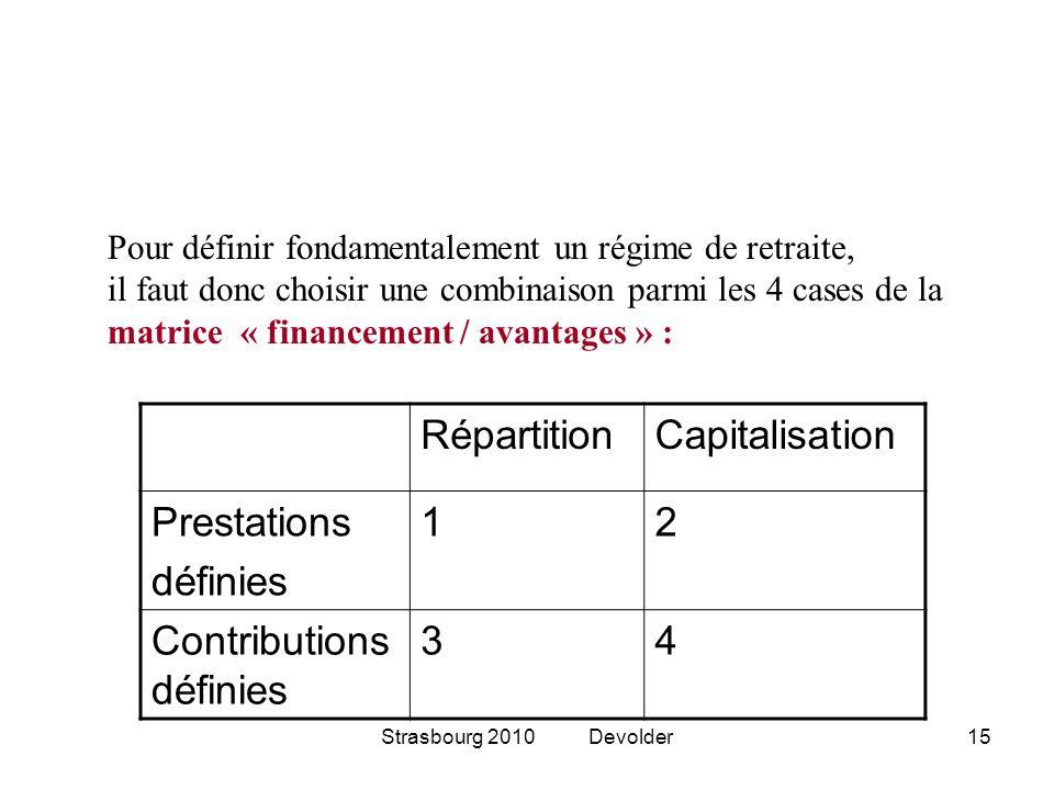 Strasbourg 2010 Devolder15 Pour définir fondamentalement un régime de retraite, il faut donc choisir une combinaison parmi les 4 cases de la matrice «