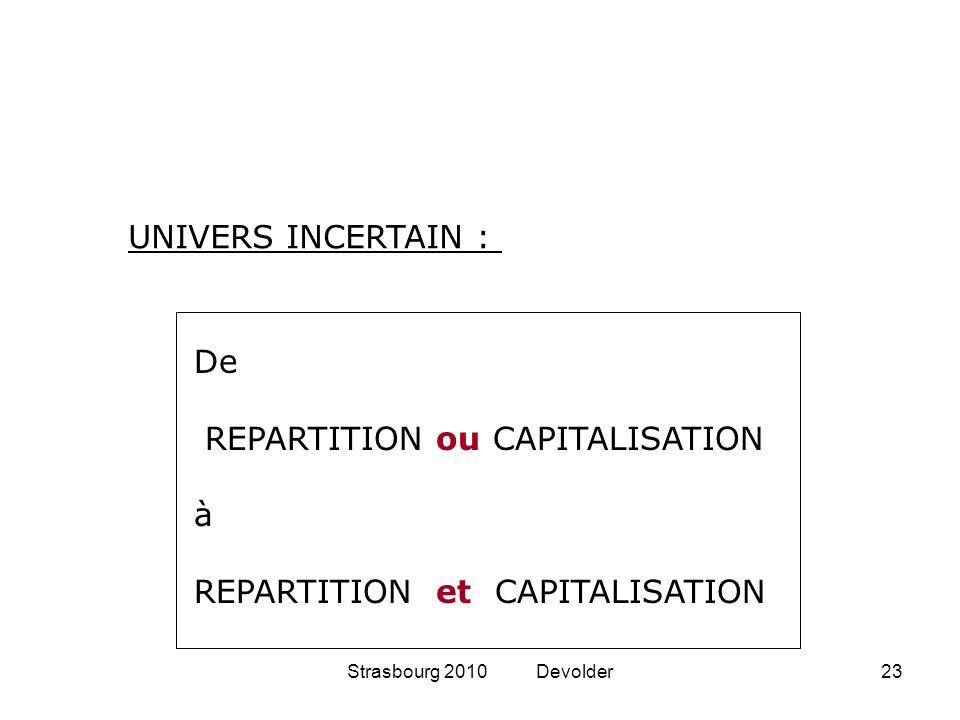 Strasbourg 2010 Devolder23 De REPARTITION ou CAPITALISATION à REPARTITION et CAPITALISATION UNIVERS INCERTAIN :