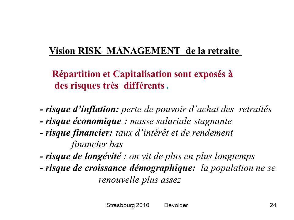 Strasbourg 2010 Devolder24 Répartition et Capitalisation sont exposés à des risques très différents. - risque dinflation: perte de pouvoir dachat des