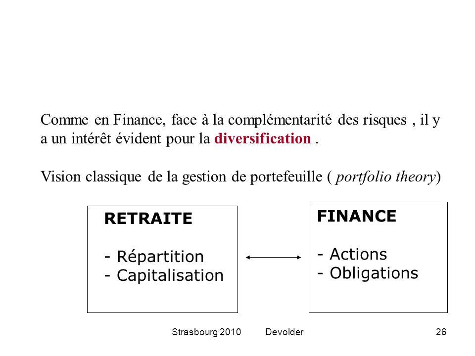 Strasbourg 2010 Devolder26 Comme en Finance, face à la complémentarité des risques, il y a un intérêt évident pour la diversification. Vision classiqu