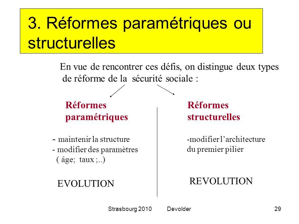 Strasbourg 2010 Devolder29 En vue de rencontrer ces défis, on distingue deux types de réforme de la sécurité sociale : Réformes paramétriques Réformes