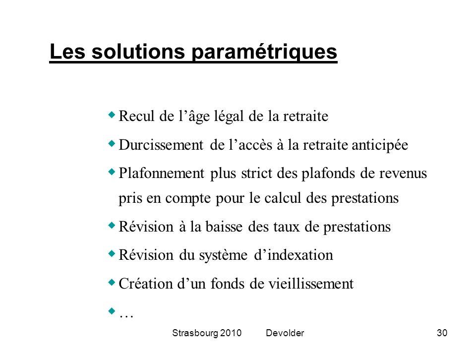 Strasbourg 2010 Devolder30 Recul de lâge légal de la retraite Durcissement de laccès à la retraite anticipée Plafonnement plus strict des plafonds de