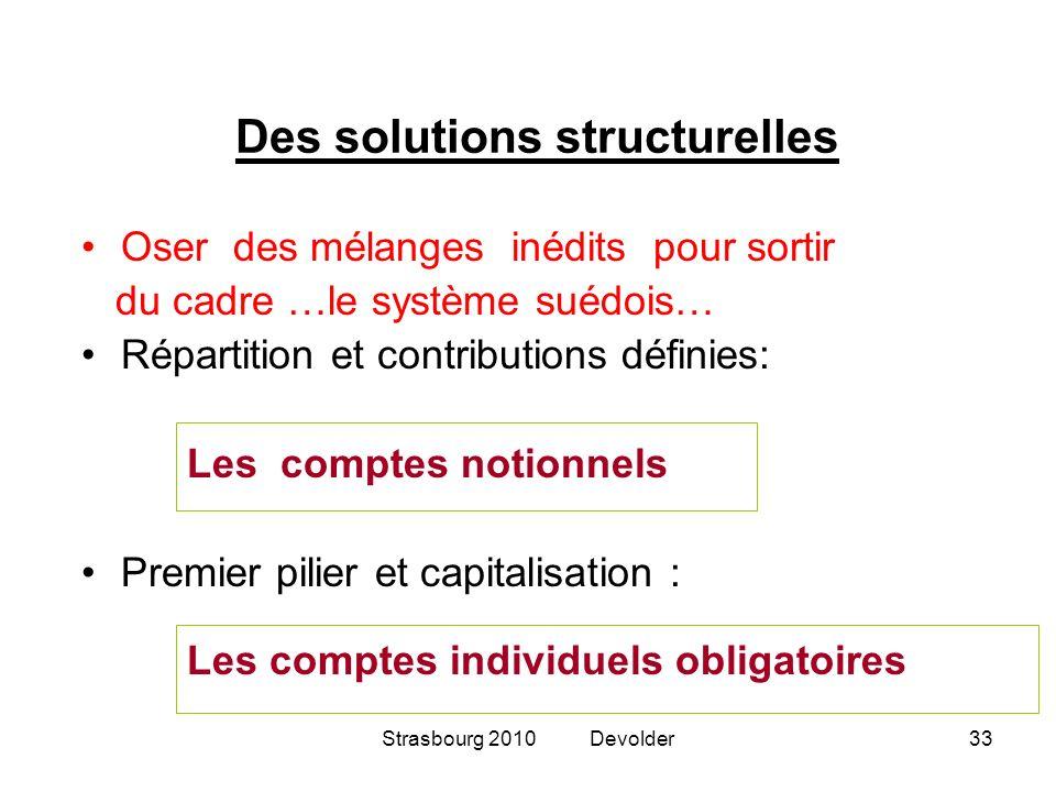 Strasbourg 2010 Devolder33 Des solutions structurelles Oser des mélanges inédits pour sortir du cadre …le système suédois… Répartition et contribution