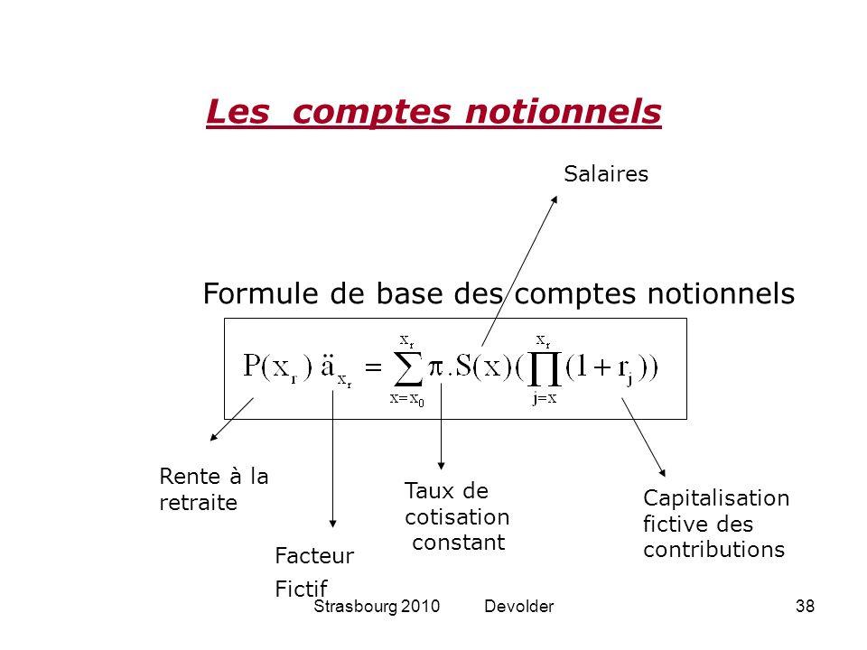 Strasbourg 2010 Devolder38 Formule de base des comptes notionnels Rente à la retraite Taux de cotisation constant Capitalisation fictive des contribut