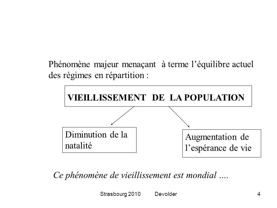 Strasbourg 2010 Devolder4 Phénomène majeur menaçant à terme léquilibre actuel des régimes en répartition : VIEILLISSEMENT DE LA POPULATION Diminution
