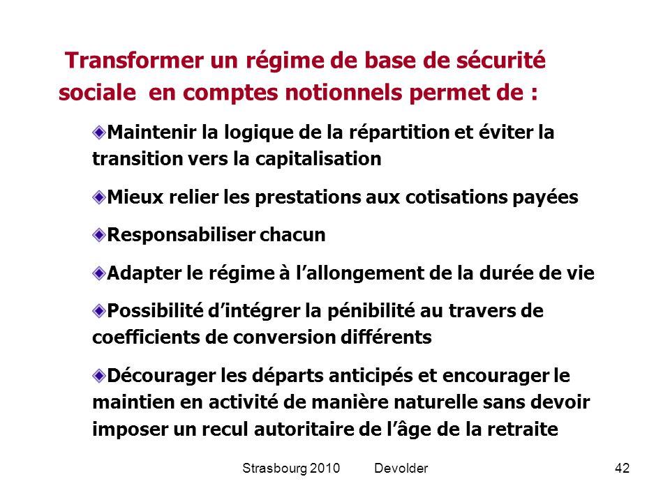 Strasbourg 2010 Devolder42 Transformer un régime de base de sécurité sociale en comptes notionnels permet de : Maintenir la logique de la répartition