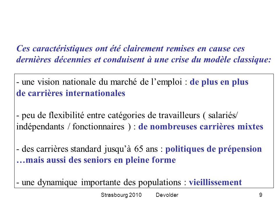Strasbourg 2010 Devolder9 Ces caractéristiques ont été clairement remises en cause ces dernières décennies et conduisent à une crise du modèle classiq